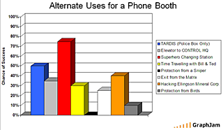 Phone_booth_graph